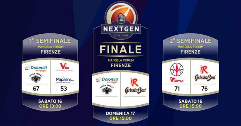 next gen cup trento reggio finale